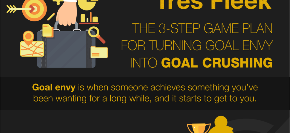 3 Step Game Plan For Turning Goal Envy Into Goal Crushing Infographic Thumbnail